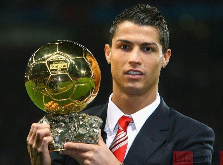 Biografi Dan Profil Lengkap Cristiano Ronaldo Pemain Bola Bintang