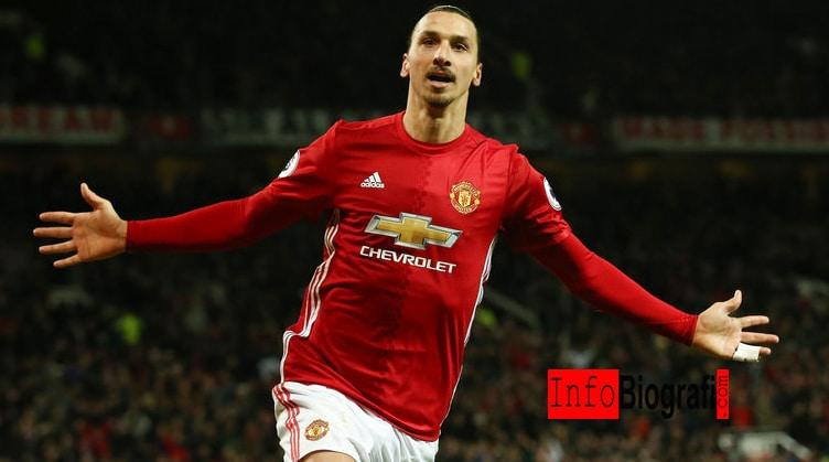 Biografi Bintang Sepak Bola Zlatan Ibrahimovic Karir Dan Prestasi